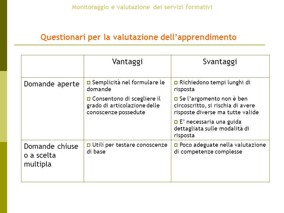 Monitoraggio e valutazione dei servizi formativi Questionari per la valutazione dellapprendimento VantaggiSvantaggi Domande aperte Semplicità nel form