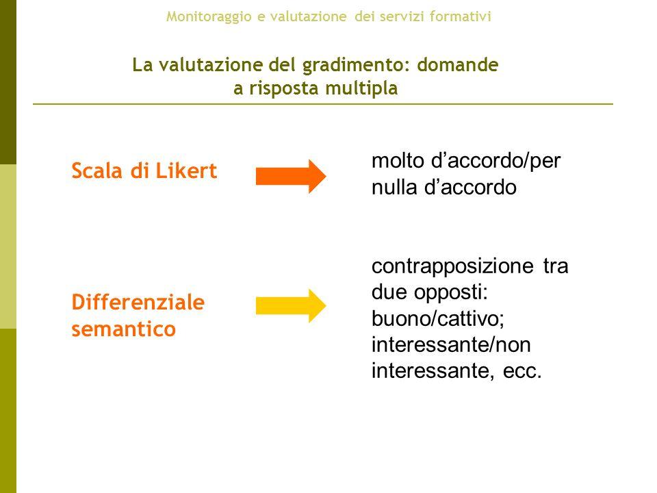Monitoraggio e valutazione dei servizi formativi Scala di Likert Differenziale semantico molto daccordo/per nulla daccordo contrapposizione tra due op
