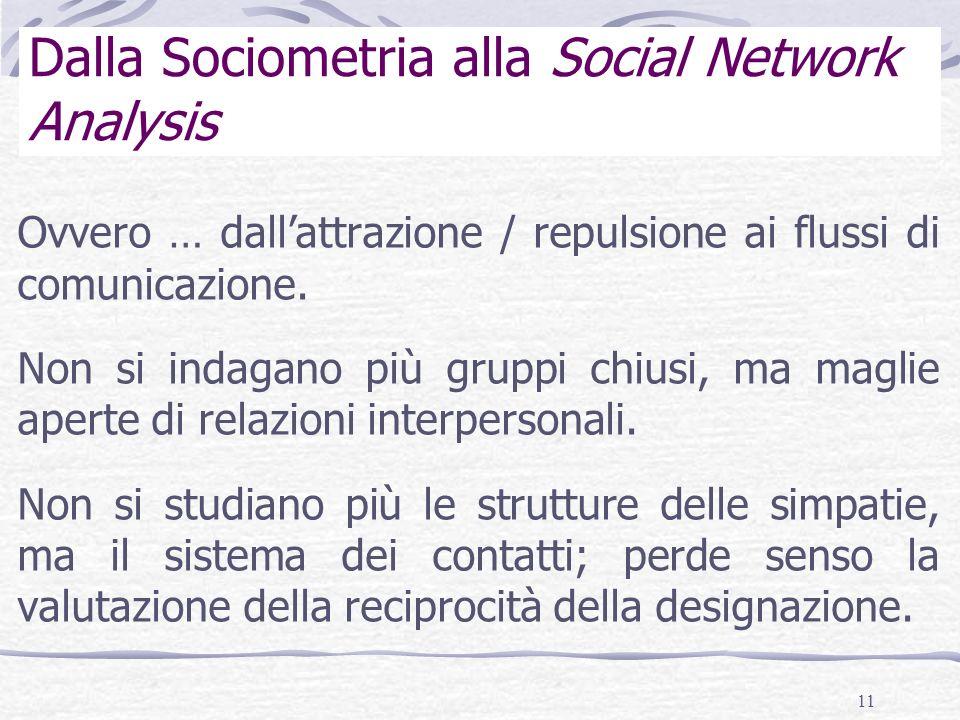 11 Dalla Sociometria alla Social Network Analysis Ovvero … dallattrazione / repulsione ai flussi di comunicazione.
