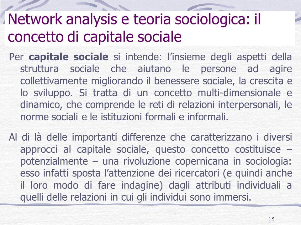 15 Network analysis e teoria sociologica: il concetto di capitale sociale Per capitale sociale si intende: linsieme degli aspetti della struttura sociale che aiutano le persone ad agire collettivamente migliorando il benessere sociale, la crescita e lo sviluppo.
