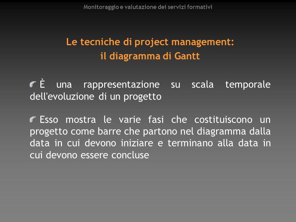 Monitoraggio e valutazione dei servizi formativi Le tecniche di project management: il diagramma di Gantt È una rappresentazione su scala temporale de