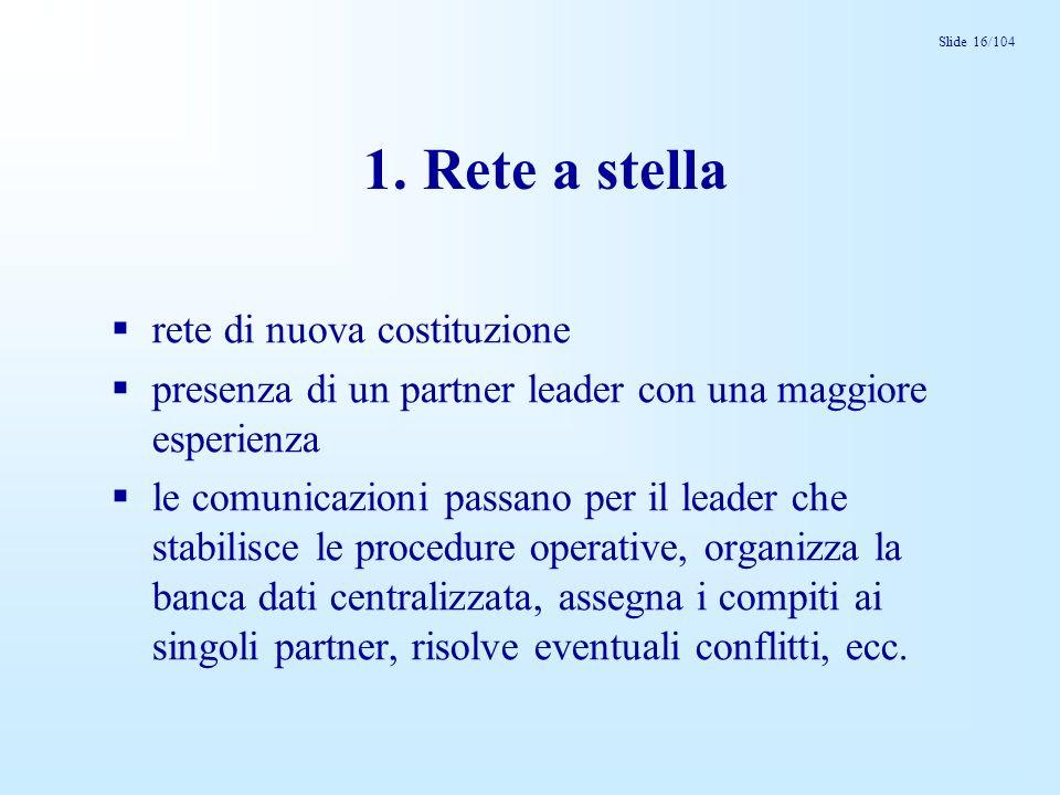 Slide 16/104 1. Rete a stella rete di nuova costituzione presenza di un partner leader con una maggiore esperienza le comunicazioni passano per il lea