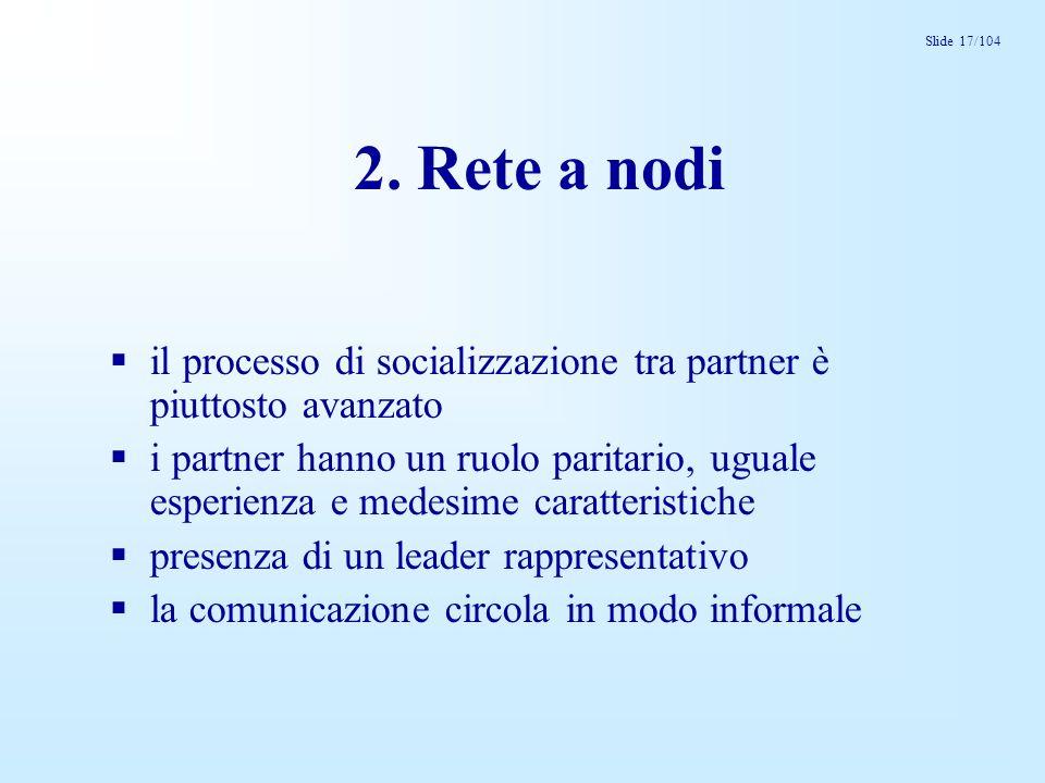 Slide 17/104 2. Rete a nodi il processo di socializzazione tra partner è piuttosto avanzato i partner hanno un ruolo paritario, uguale esperienza e me