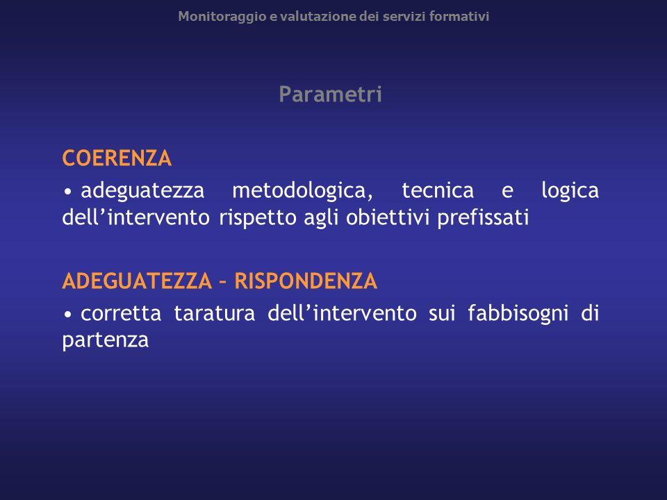 Monitoraggio e valutazione dei servizi formativi Parametri COERENZA adeguatezza metodologica, tecnica e logica dellintervento rispetto agli obiettivi