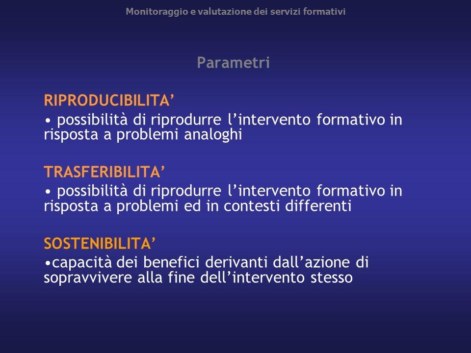 Monitoraggio e valutazione dei servizi formativi Parametri RIPRODUCIBILITA possibilità di riprodurre lintervento formativo in risposta a problemi anal