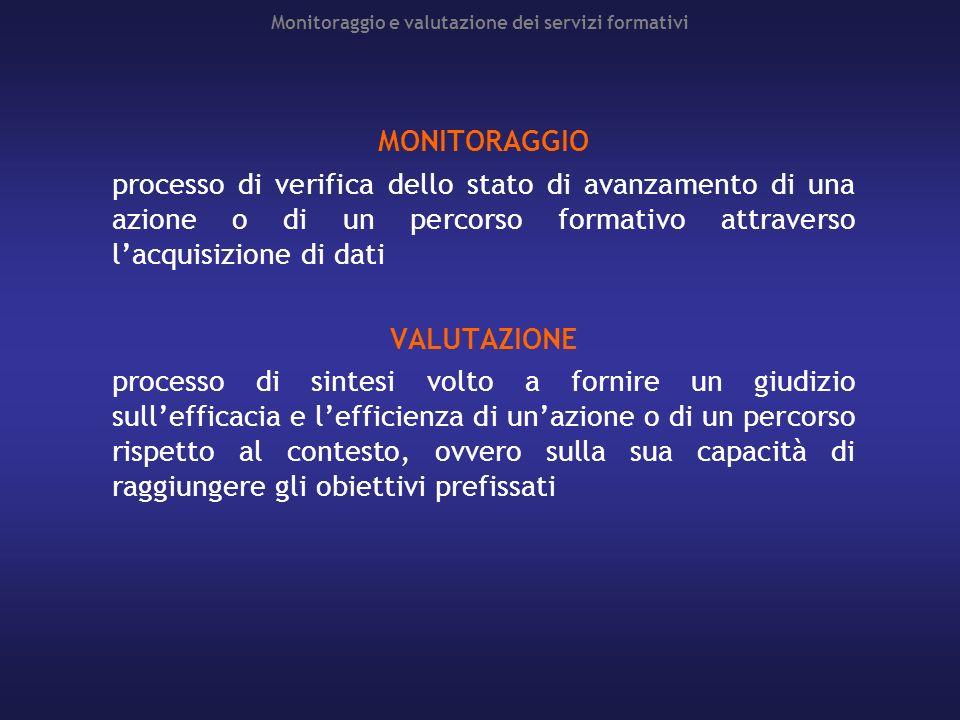 Monitoraggio e valutazione dei servizi formativi MONITORAGGIO processo di verifica dello stato di avanzamento di una azione o di un percorso formativo