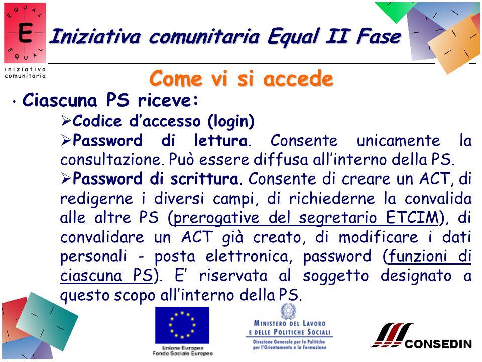 Come vi si accede Iniziativa comunitaria Equal II Fase Ciascuna PS riceve: Codice daccesso (login) Password di lettura.