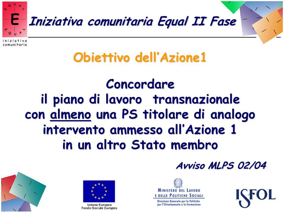 Obiettivo dellAzione1 Concordare il piano di lavoro transnazionale con almeno una PS titolare di analogo intervento ammesso allAzione 1 in un altro Stato membro Avviso MLPS 02/04 Iniziativa comunitaria Equal II Fase