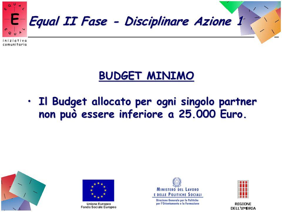 Equal II Fase - Disciplinare Azione 1 BUDGET MINIMO Il Budget allocato per ogni singolo partner non può essere inferiore a 25.000 Euro.Il Budget alloc