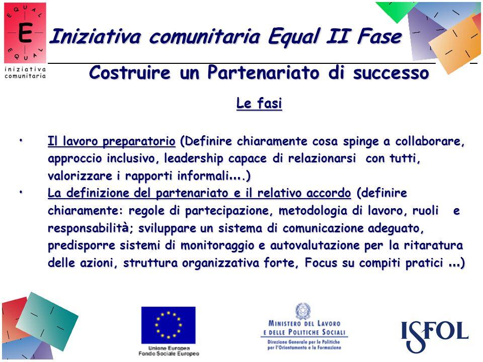 Iniziativa comunitaria Equal II Fase Costruire un Partenariato di successo Le fasi Il lavoro preparatorio (Definire chiaramente cosa spinge a collabor