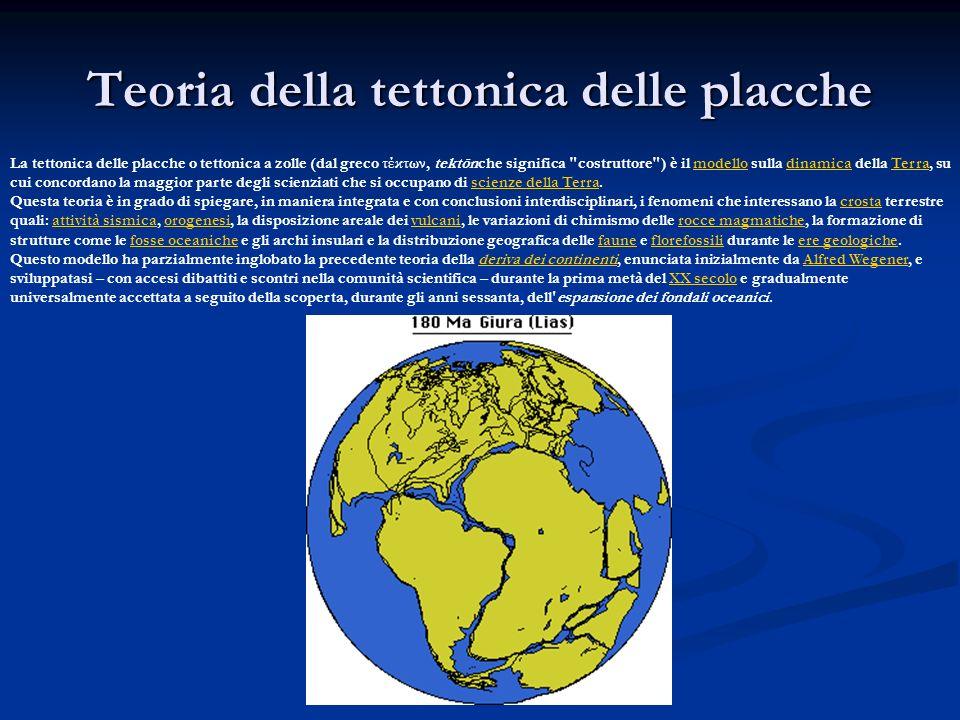 Teoria della tettonica delle placche La tettonica delle placche o tettonica a zolle (dal greco τέκτων, tektōnche significa