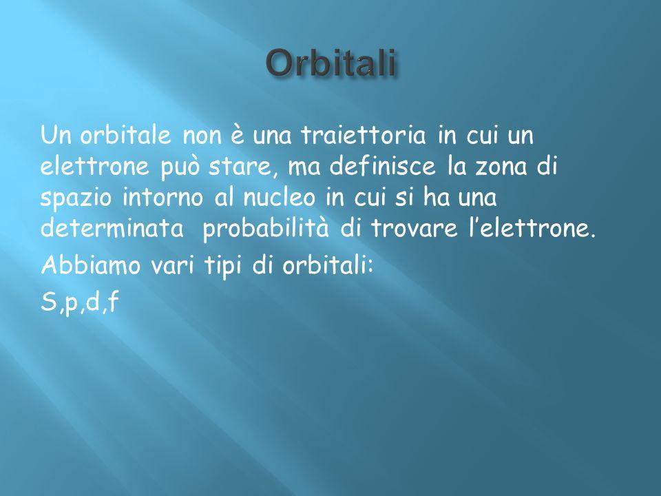Un orbitale non è una traiettoria in cui un elettrone può stare, ma definisce la zona di spazio intorno al nucleo in cui si ha una determinata probabi