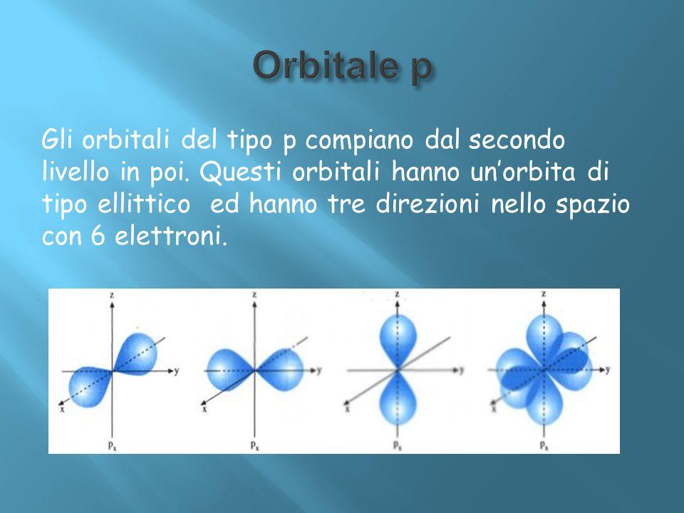 Gli orbitali del tipo p compiano dal secondo livello in poi. Questi orbitali hanno unorbita di tipo ellittico ed hanno tre direzioni nello spazio con