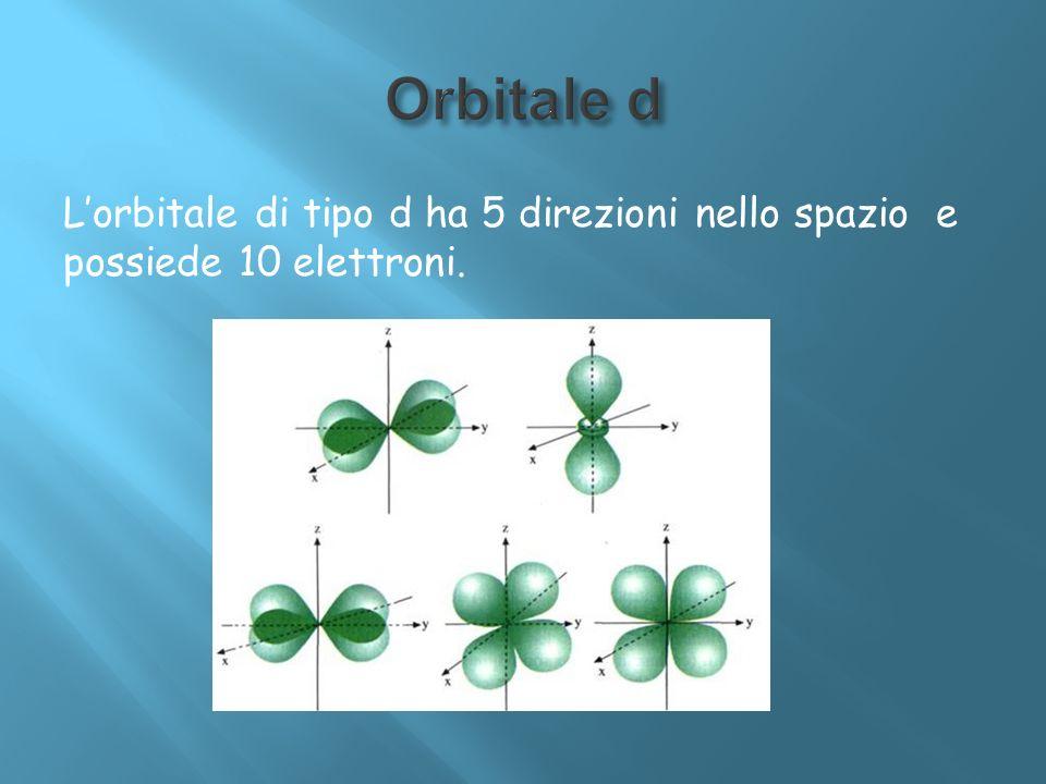 Lorbitale di tipo d ha 5 direzioni nello spazio e possiede 10 elettroni.