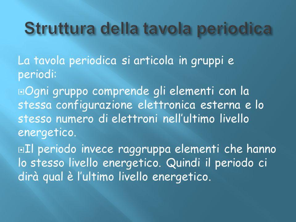 La tavola periodica si articola in gruppi e periodi: Ogni gruppo comprende gli elementi con la stessa configurazione elettronica esterna e lo stesso n