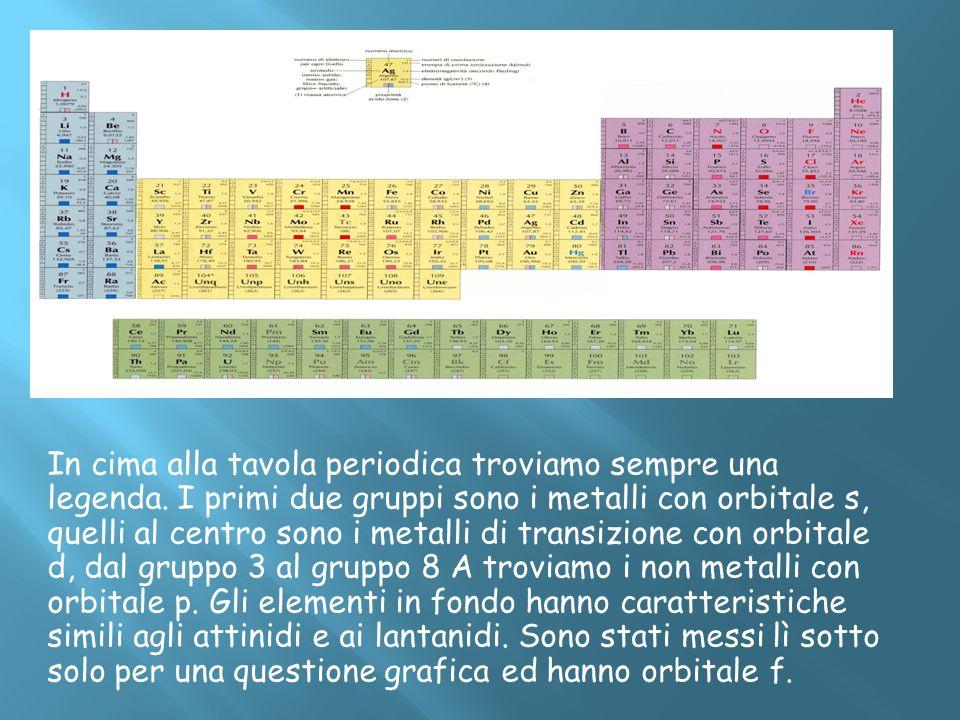 In cima alla tavola periodica troviamo sempre una legenda. I primi due gruppi sono i metalli con orbitale s, quelli al centro sono i metalli di transi