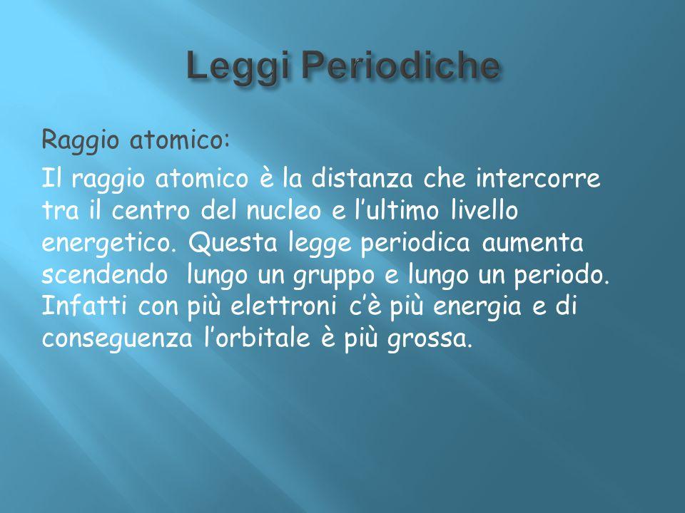 Raggio atomico: Il raggio atomico è la distanza che intercorre tra il centro del nucleo e lultimo livello energetico. Questa legge periodica aumenta s