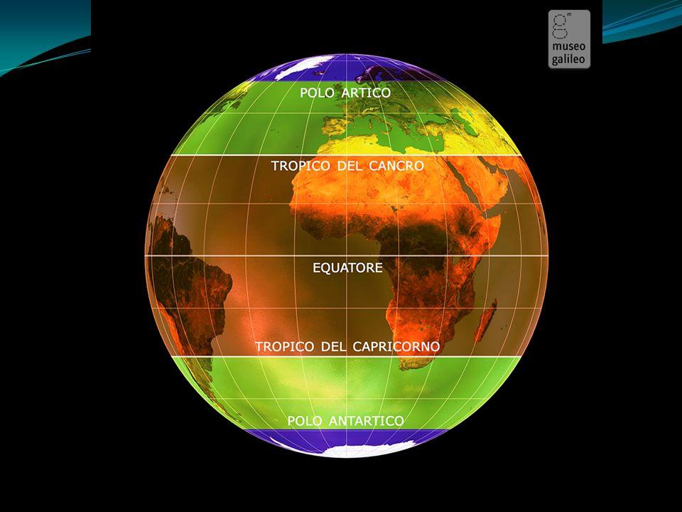 Il clima Il clima è lo stato medio del tempo atmosferico a varie scale spaziali (locale, regionale, nazionale, continentale, emisferico o globale) ril