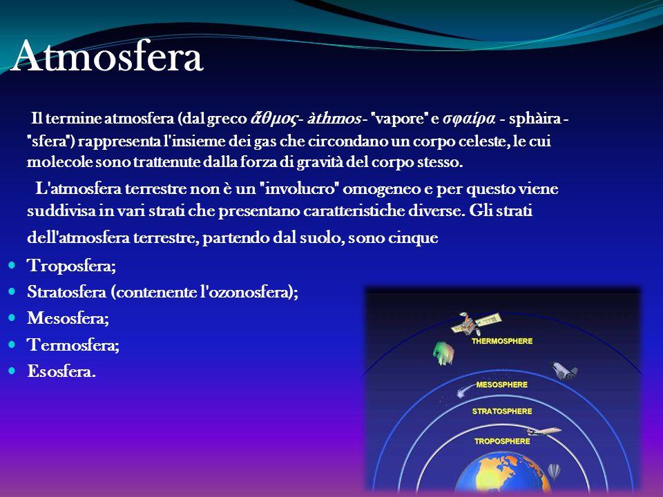Atmosfera Idrosfera Litosfera