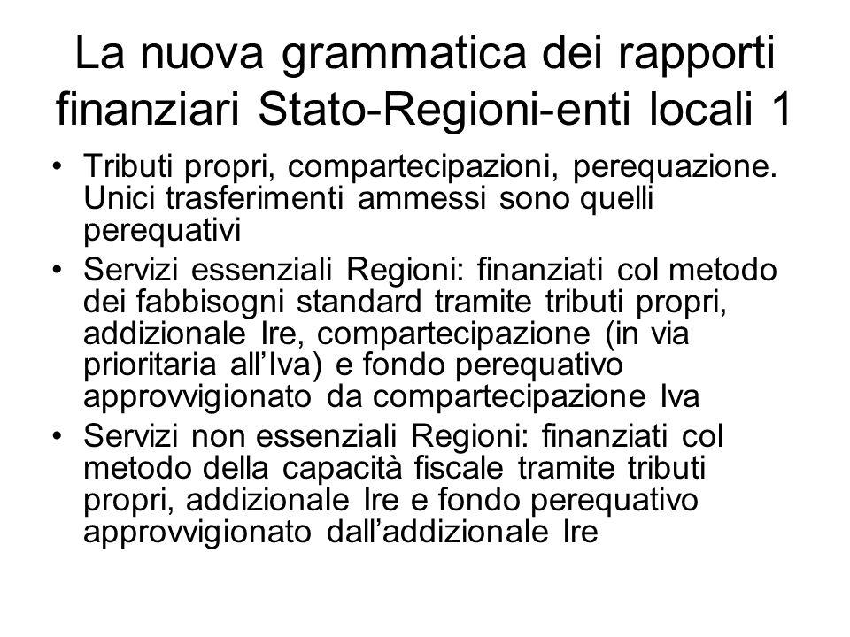 La nuova grammatica dei rapporti finanziari Stato-Regioni-enti locali 1 Tributi propri, compartecipazioni, perequazione. Unici trasferimenti ammessi s