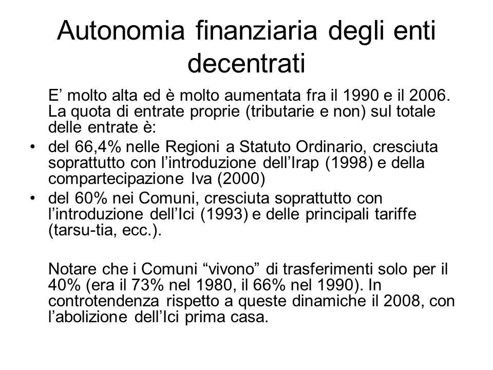 Autonomia finanziaria degli enti decentrati E molto alta ed è molto aumentata fra il 1990 e il 2006. La quota di entrate proprie (tributarie e non) su