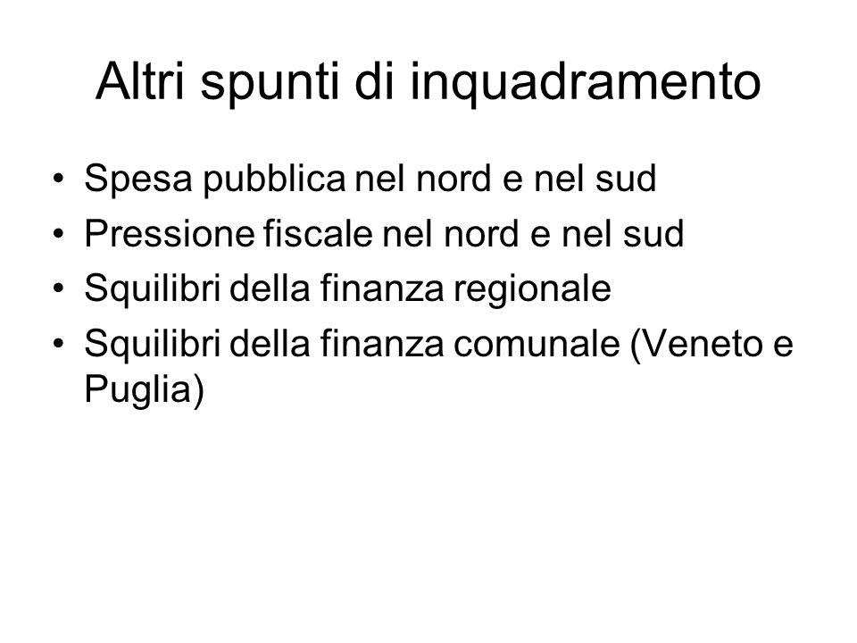 Altri spunti di inquadramento Spesa pubblica nel nord e nel sud Pressione fiscale nel nord e nel sud Squilibri della finanza regionale Squilibri della finanza comunale (Veneto e Puglia)