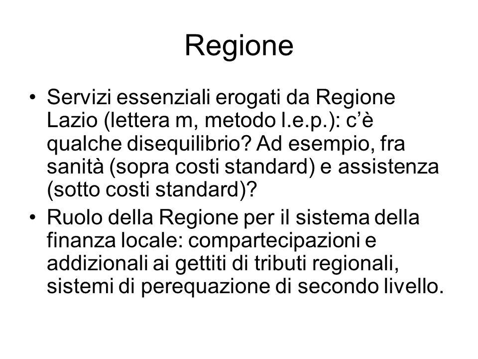 Regione Servizi essenziali erogati da Regione Lazio (lettera m, metodo l.e.p.): cè qualche disequilibrio.