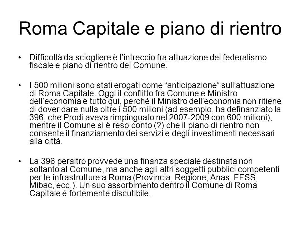 Roma Capitale e piano di rientro Difficoltà da sciogliere è lintreccio fra attuazione del federalismo fiscale e piano di rientro del Comune.