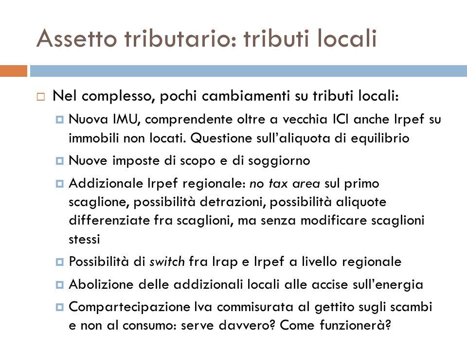 Assetto tributario: tributi locali Nel complesso, pochi cambiamenti su tributi locali: Nuova IMU, comprendente oltre a vecchia ICI anche Irpef su immo