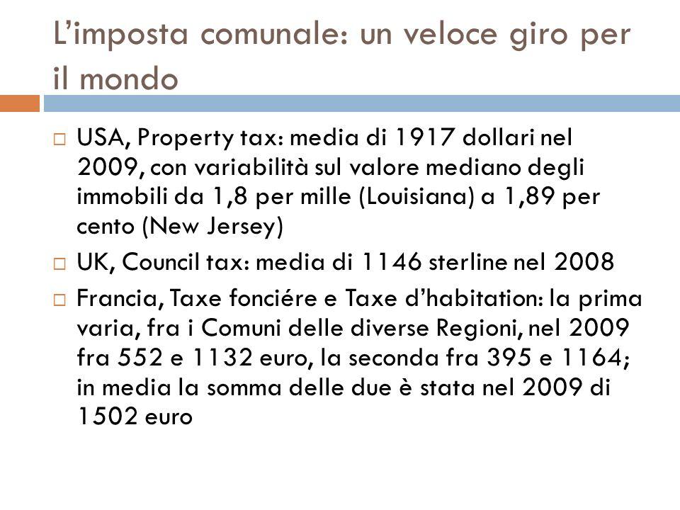 Limposta comunale: un veloce giro per il mondo USA, Property tax: media di 1917 dollari nel 2009, con variabilità sul valore mediano degli immobili da