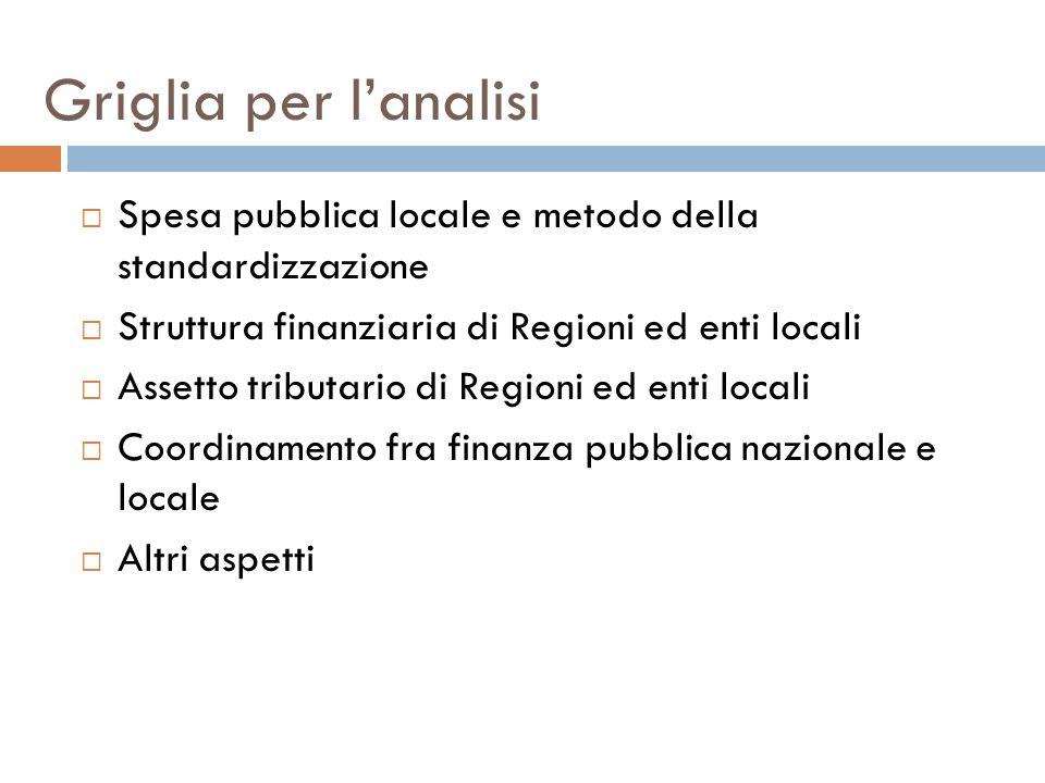 Griglia per lanalisi Spesa pubblica locale e metodo della standardizzazione Struttura finanziaria di Regioni ed enti locali Assetto tributario di Regi
