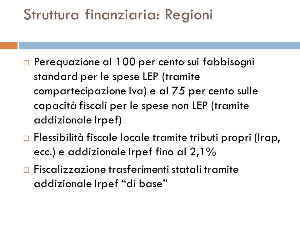 Struttura finanziaria: Regioni Perequazione al 100 per cento sui fabbisogni standard per le spese LEP (tramite compartecipazione Iva) e al 75 per cent