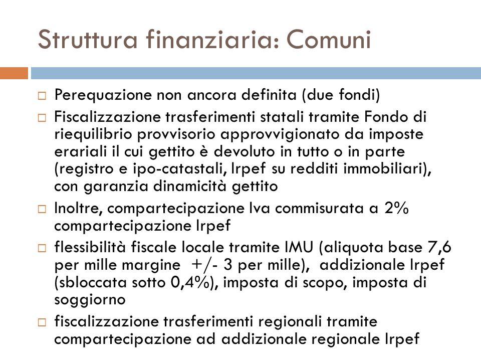 Struttura finanziaria: Comuni Perequazione non ancora definita (due fondi) Fiscalizzazione trasferimenti statali tramite Fondo di riequilibrio provvis