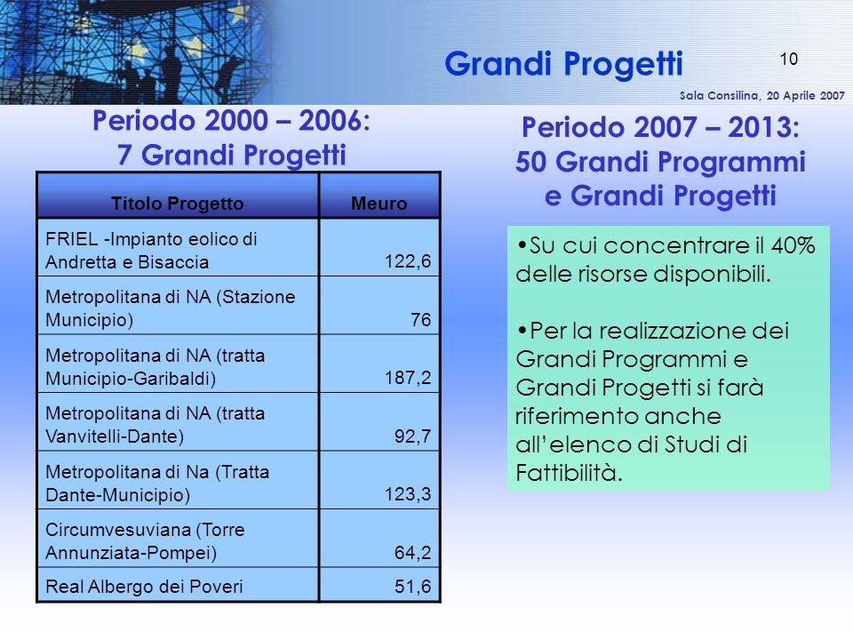 Sala Consilina, 20 Aprile 2007 10 Titolo ProgettoMeuro FRIEL -Impianto eolico di Andretta e Bisaccia122,6 Metropolitana di NA (Stazione Municipio)76 M