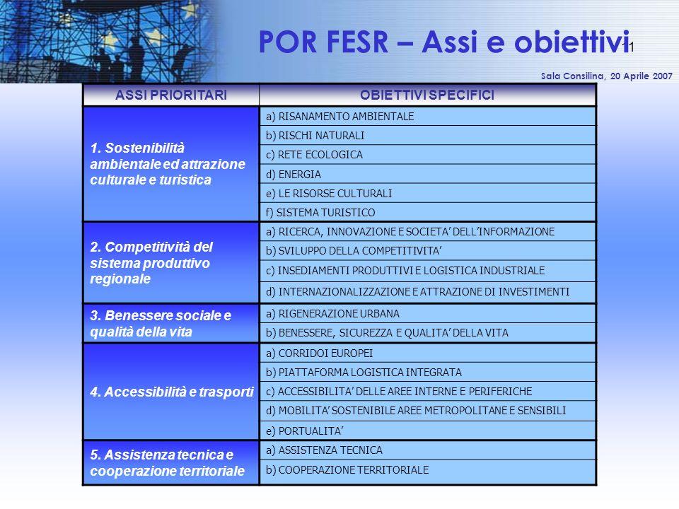 Sala Consilina, 20 Aprile 2007 11 POR FESR – Assi e obiettivi ASSI PRIORITARIOBIETTIVI SPECIFICI 1. Sostenibilità ambientale ed attrazione culturale e