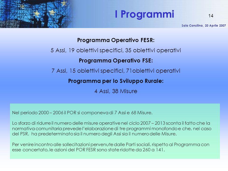 Sala Consilina, 20 Aprile 2007 14 Programma Operativo FESR: 5 Assi, 19 obiettivi specifici, 35 obiettivi operativi Programma Operativo FSE: 7 Assi, 15