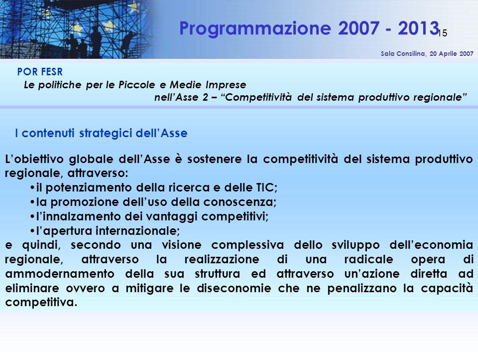 Sala Consilina, 20 Aprile 2007 15 POR FESR Le politiche per le Piccole e Medie Imprese nellAsse 2 – Competitività del sistema produttivo regionale Programmazione 2007 - 2013 I contenuti strategici dellAsse Lobiettivo globale dellAsse è sostenere la competitività del sistema produttivo regionale, attraverso: il potenziamento della ricerca e delle TIC; la promozione delluso della conoscenza; linnalzamento dei vantaggi competitivi; lapertura internazionale; e quindi, secondo una visione complessiva dello sviluppo delleconomia regionale, attraverso la realizzazione di una radicale opera di ammodernamento della sua struttura ed attraverso unazione diretta ad eliminare ovvero a mitigare le diseconomie che ne penalizzano la capacità competitiva.