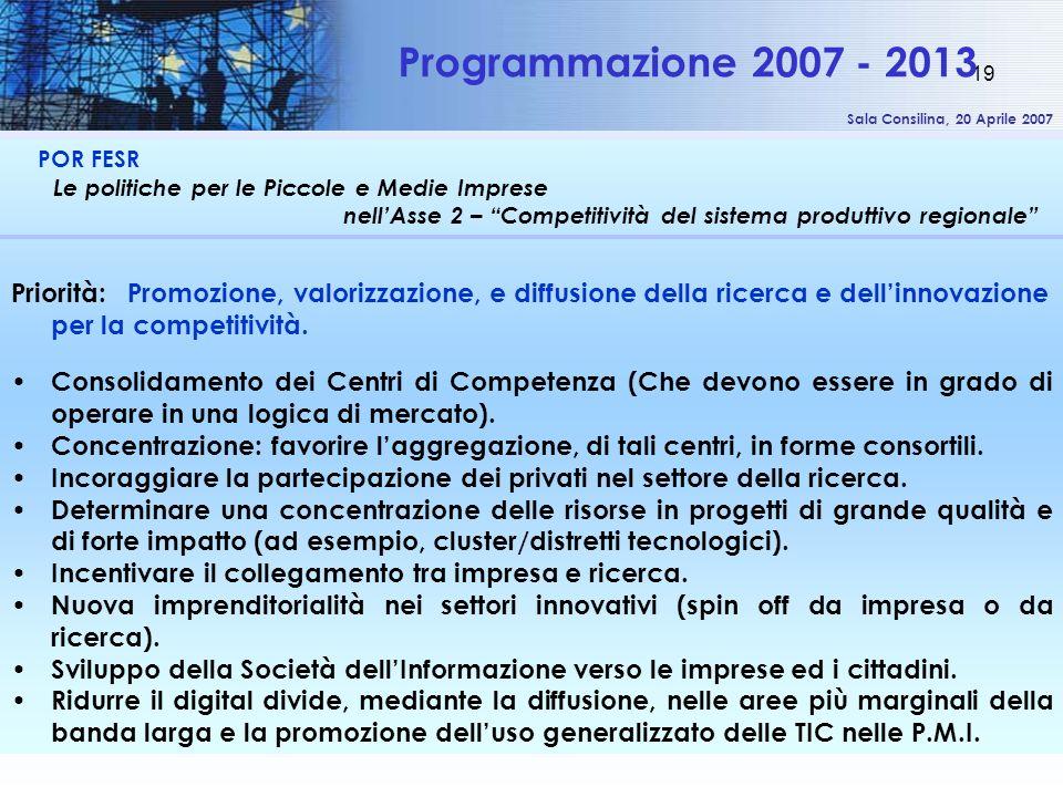 Sala Consilina, 20 Aprile 2007 19 POR FESR Le politiche per le Piccole e Medie Imprese nellAsse 2 – Competitività del sistema produttivo regionale Programmazione 2007 - 2013 Priorità: Promozione, valorizzazione, e diffusione della ricerca e dellinnovazione per la competitività.
