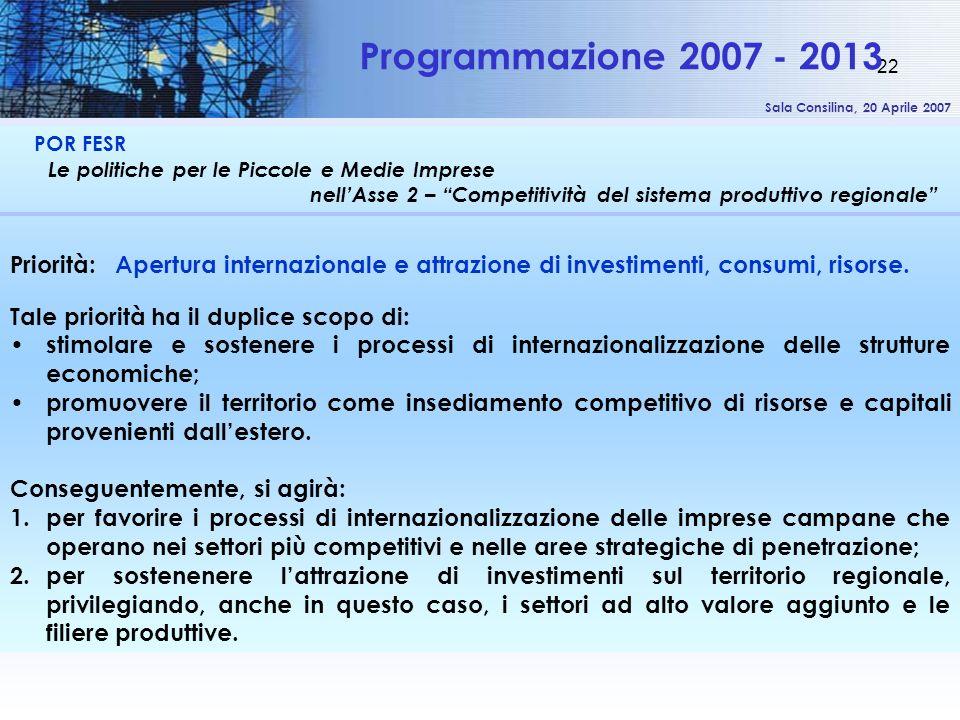 Sala Consilina, 20 Aprile 2007 22 POR FESR Le politiche per le Piccole e Medie Imprese nellAsse 2 – Competitività del sistema produttivo regionale Pro