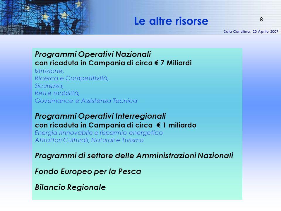 Sala Consilina, 20 Aprile 2007 8 Programmi Operativi Nazionali con ricaduta in Campania di circa 7 Miliardi Istruzione, Ricerca e Competitività, Sicur