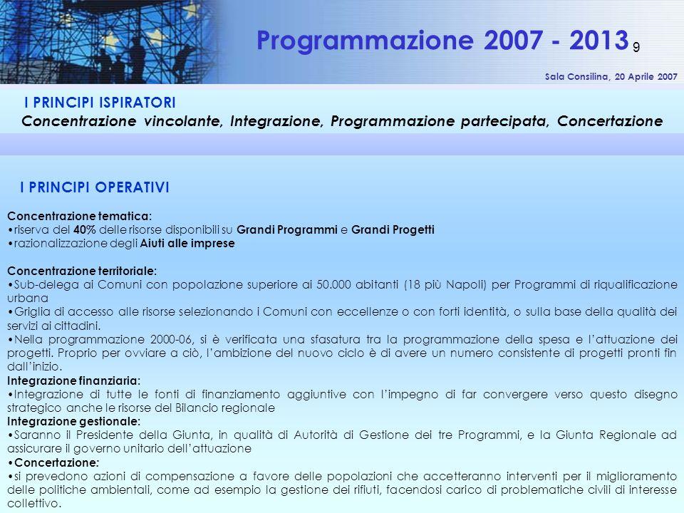 Sala Consilina, 20 Aprile 2007 9 I PRINCIPI ISPIRATORI Concentrazione vincolante, Integrazione, Programmazione partecipata, Concertazione Programmazio