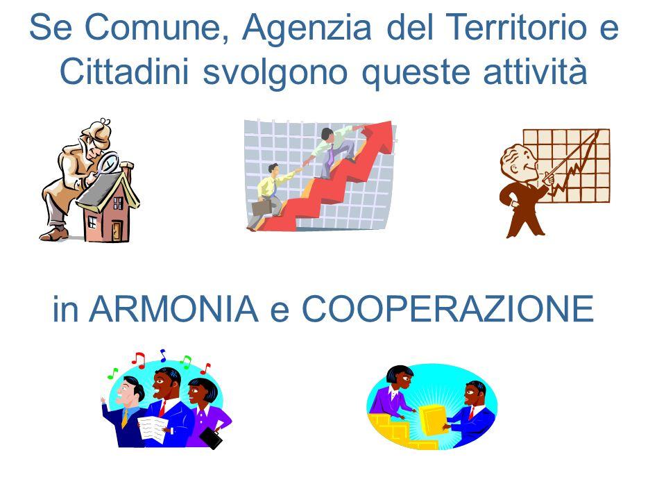 Se Comune, Agenzia del Territorio e Cittadini svolgono queste attività in ARMONIA e COOPERAZIONE