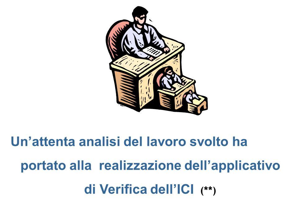 Unattenta analisi del lavoro svolto ha portato alla realizzazione dellapplicativo di Verifica dellICI (**)