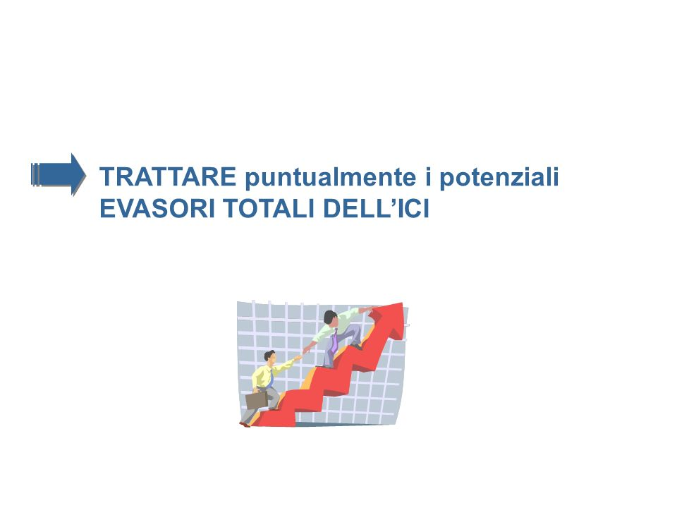 per SIMULARE aggiornamenti delle BASI DI DATI e verificarne limpatto ai fini del buon esito degli incroci;