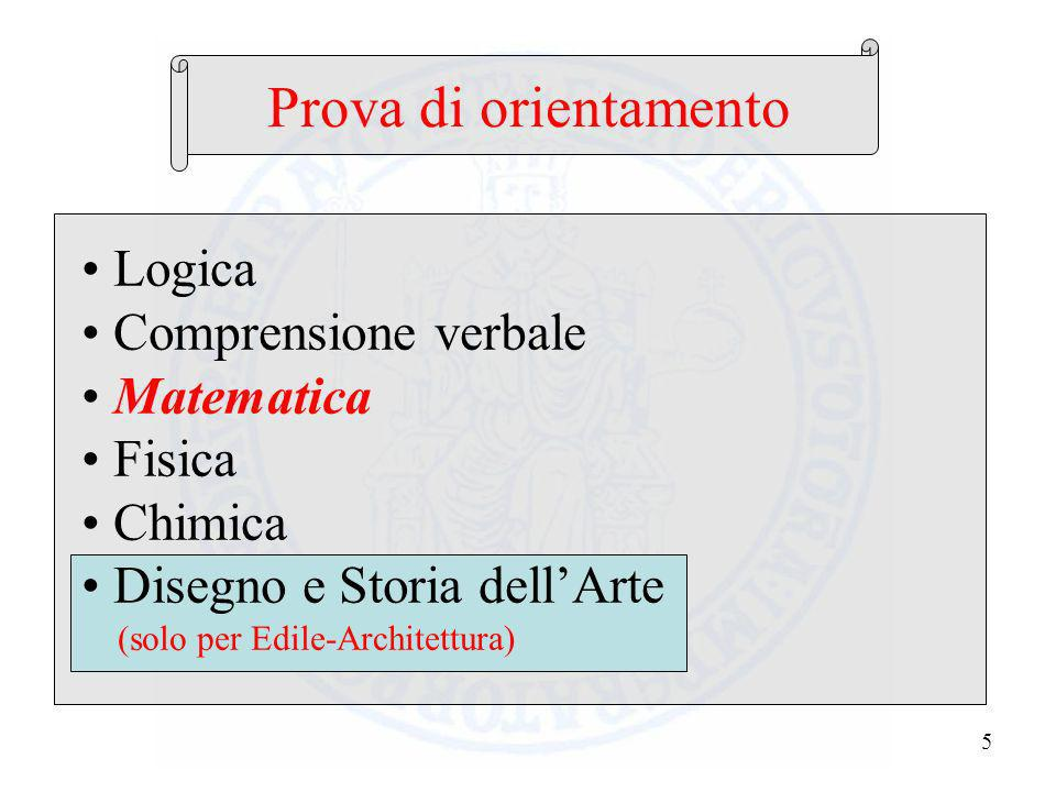 E quanta Matematica serve.Non è possibile dire quanta ne serve.