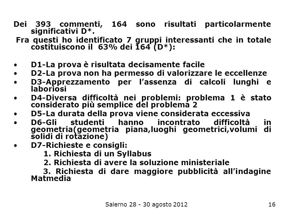 Salerno 28 - 30 agosto 201216 Dei 393 commenti, 164 sono risultati particolarmente significativi D*.