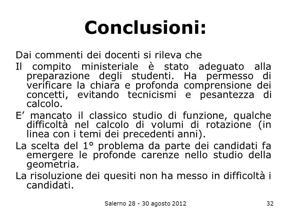 Salerno 28 - 30 agosto 201232 Conclusioni: Dai commenti dei docenti si rileva che Il compito ministeriale è stato adeguato alla preparazione degli studenti.