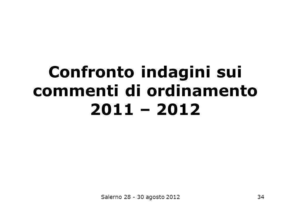 Salerno 28 - 30 agosto 201234 Confronto indagini sui commenti di ordinamento 2011 – 2012