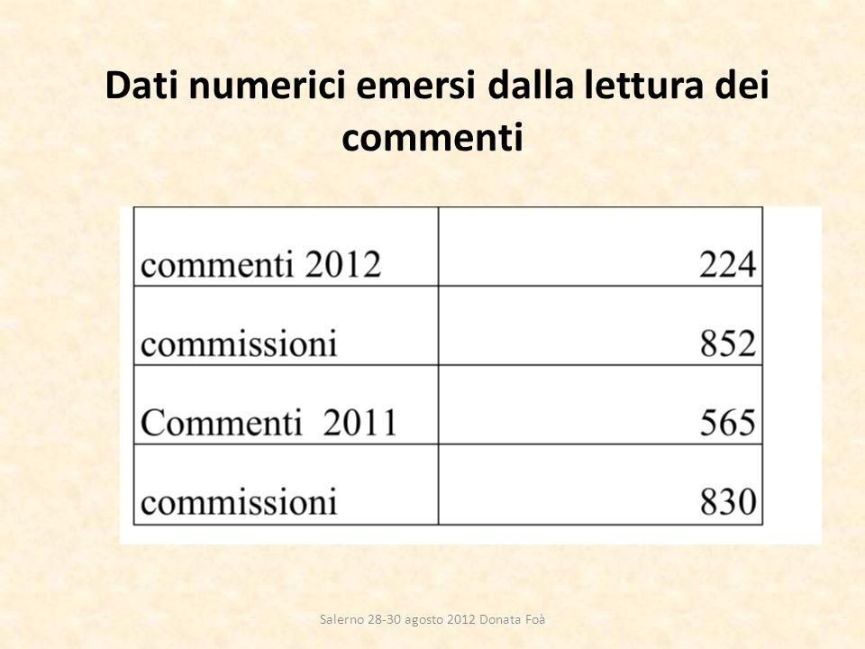 Dati numerici emersi dalla lettura dei commenti Salerno 28-30 agosto 2012 Donata Foà