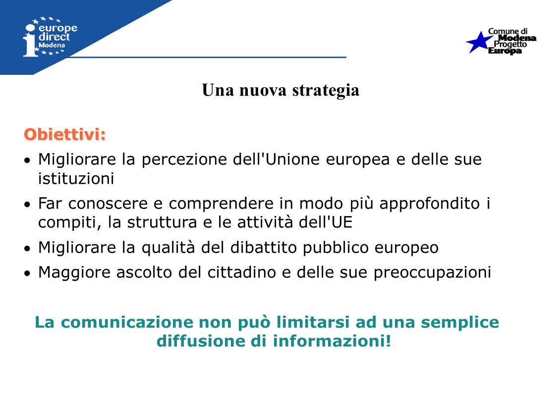 Obiettivi: Migliorare la percezione dell'Unione europea e delle sue istituzioni Far conoscere e comprendere in modo più approfondito i compiti, la str